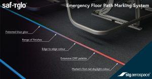 emergency plane floor lighting